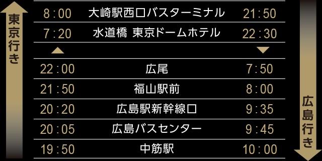 東京~広島夜行バス時刻表(HPより)