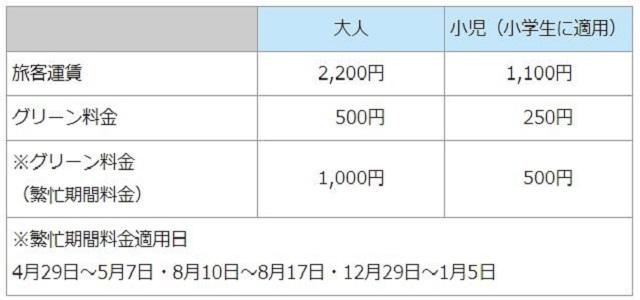 nankai-ferry-fee