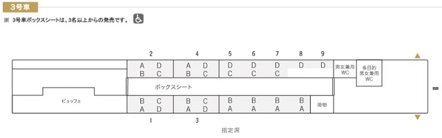 ゆふいんの森2号の3号車(JR九州HPより)
