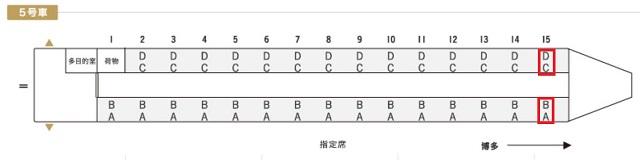 ゆふいんの森2号の5号車(JR九州HPより)