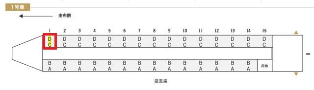 ゆふいんの森2号の1号車(JR九州HPより)