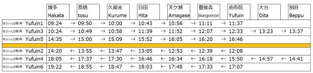Yufuin no mori timetable